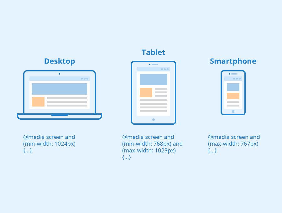 10 simple steps to make your website mobile-friendly | picture