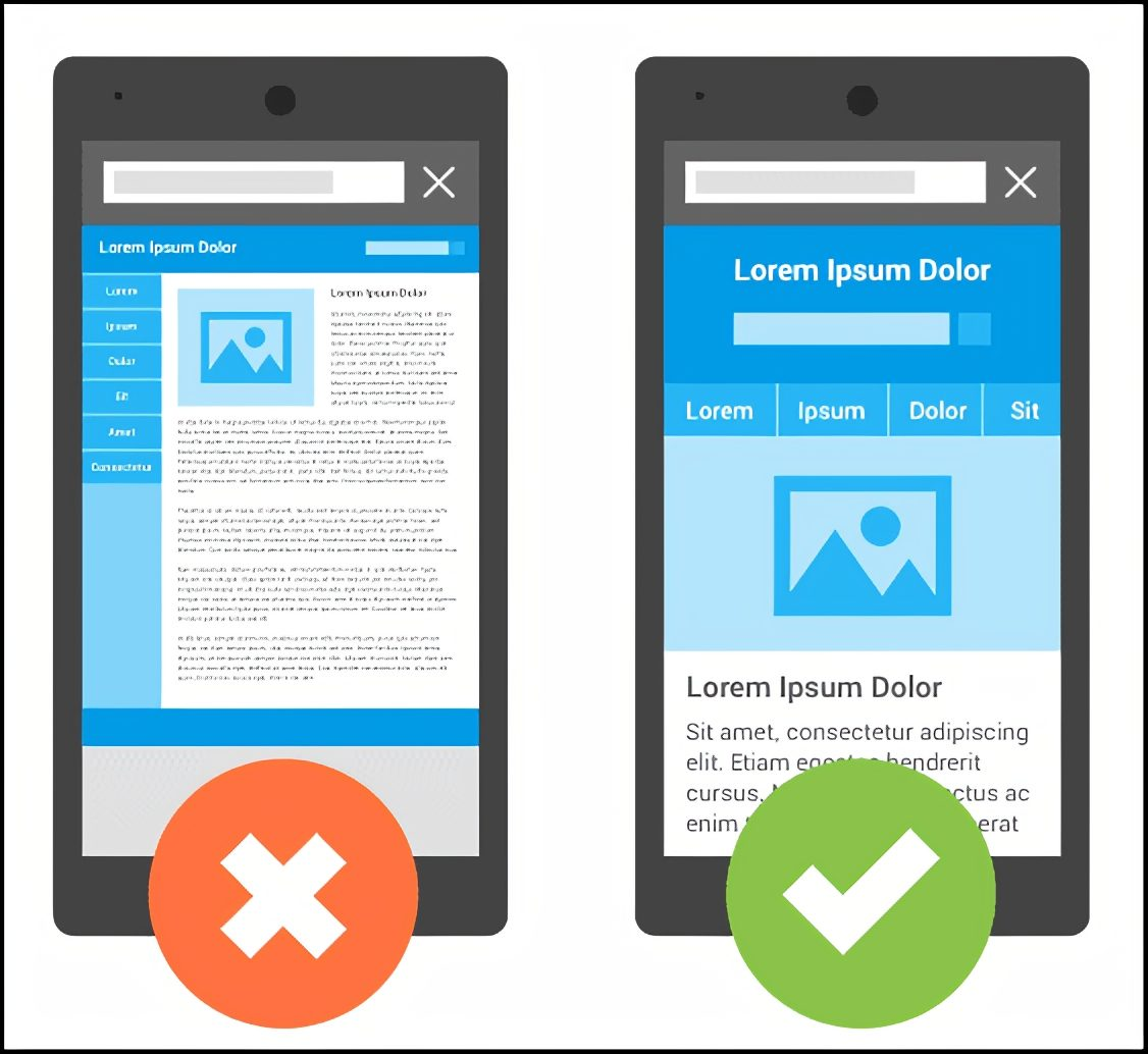 10 simple steps to make your website mobile-friendly: Mobile-friendly website example