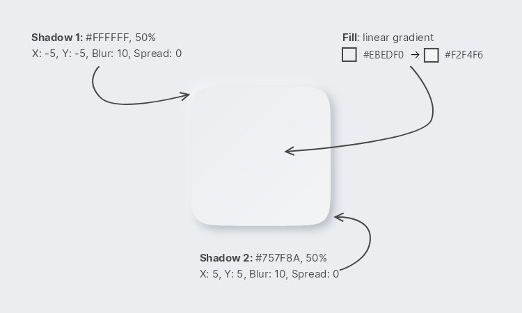 Lunacy tutorial: Neumorphism in UI design: Creating a button
